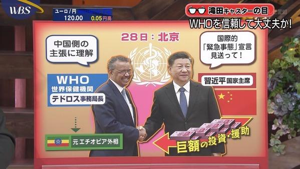 WHO-china