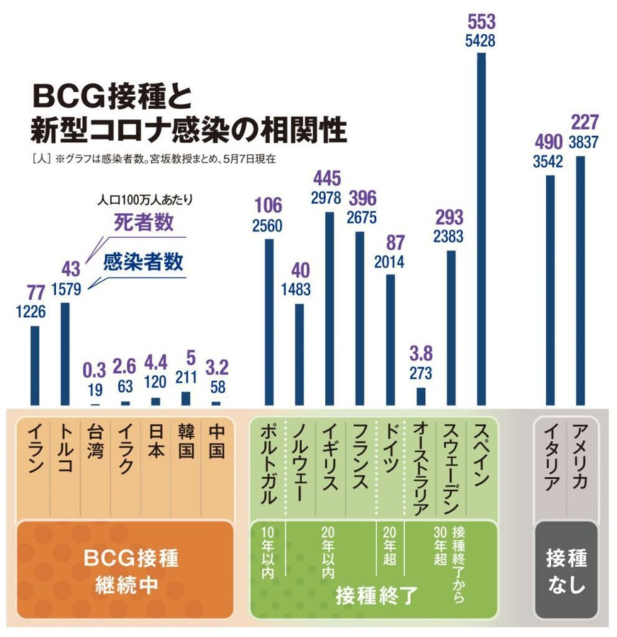 20200513-00000016-sasahi-000-10-view