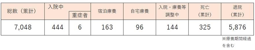 547-4